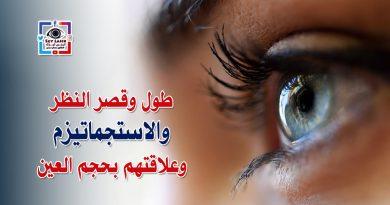طول النظر وقصر النظر والاستجماتيزم وعلاقتهم بحجم العين