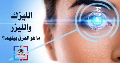 lASIK AND LASER
