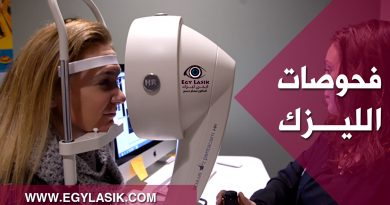 lasik types and lasik investigations
