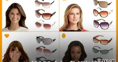 guide-to-eyeglass-frames