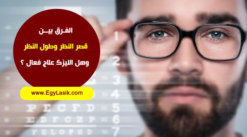 Myopia and farsightedness